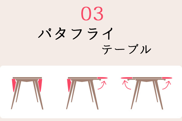 03バタフライテーブルとは