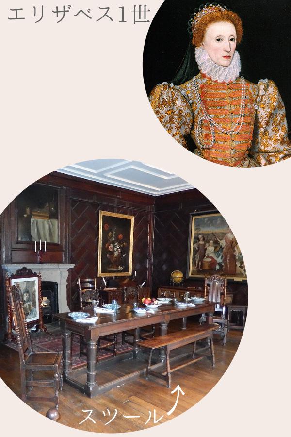 エリザベス1世の頃に誕生したダイニングテーブル