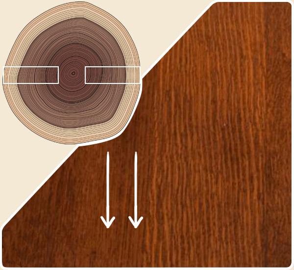 オーク材の直線的な「柾目」