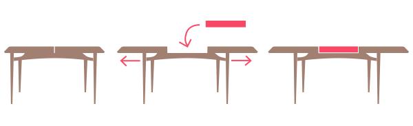 エクステンションテーブルの開き方