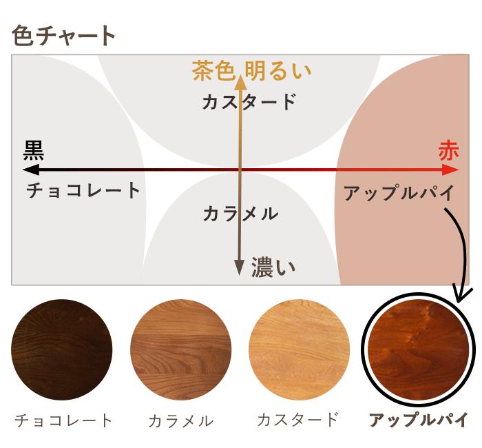 家具・椅子の色チャート