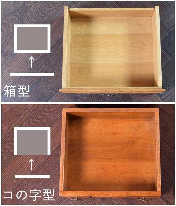 引き出しの箱型とコの字型の構造