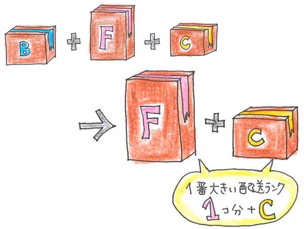 B+C+F→C区分の送料+F区分の送料