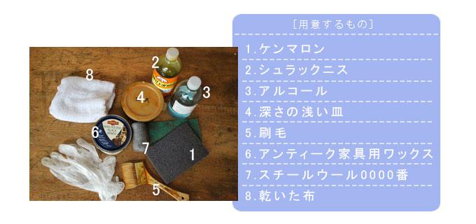 輪染み道具1