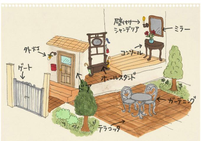 玄関・ガーデン