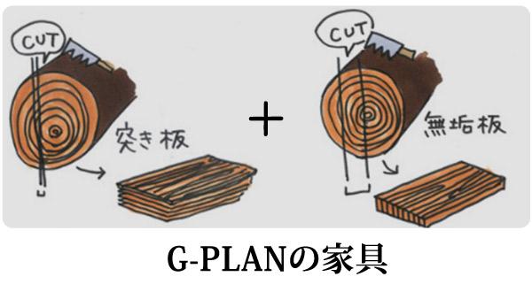 現代の家具の特徴