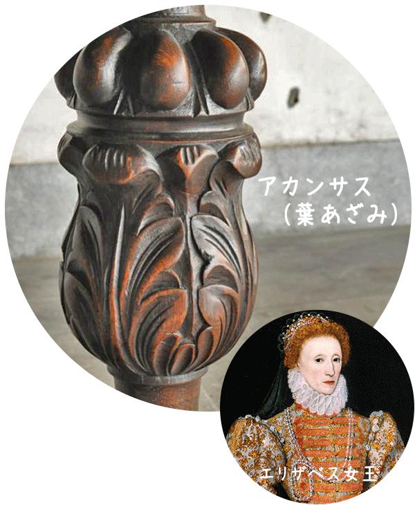 エリザベス様式のバルボス