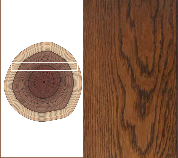 山形の木目の板目