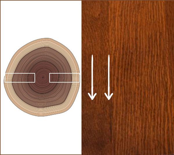 直線的な木目の柾目