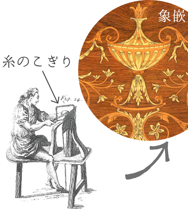 象嵌(インレイ)