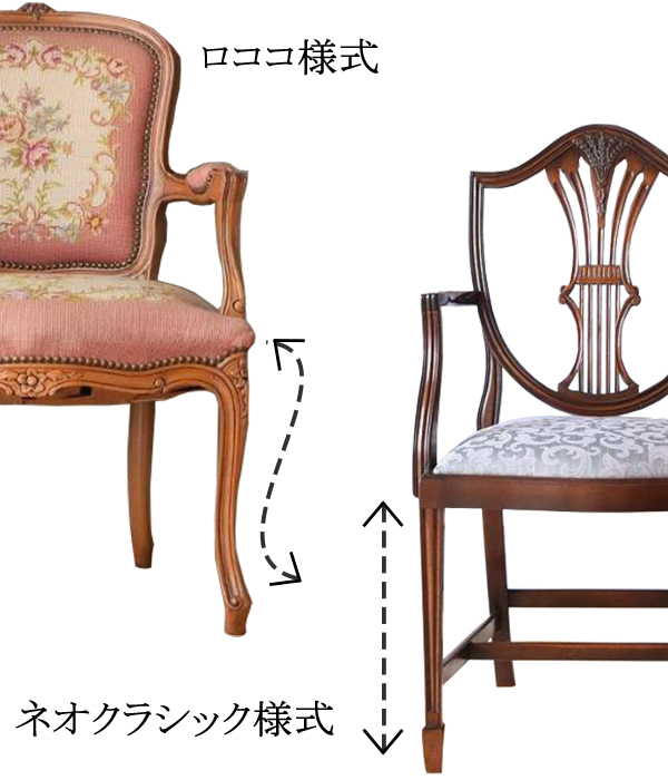 ロココ様式とネオクラシック様式の脚の違い