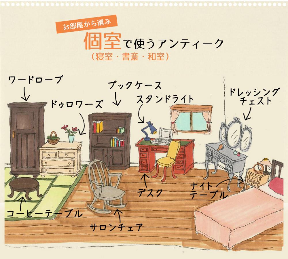 個室(寝室・書斎・和室)で使うアンティークから選ぶPC