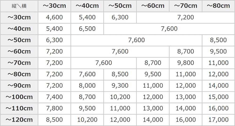 ガラスの取り換え価格表(四角いミラー)
