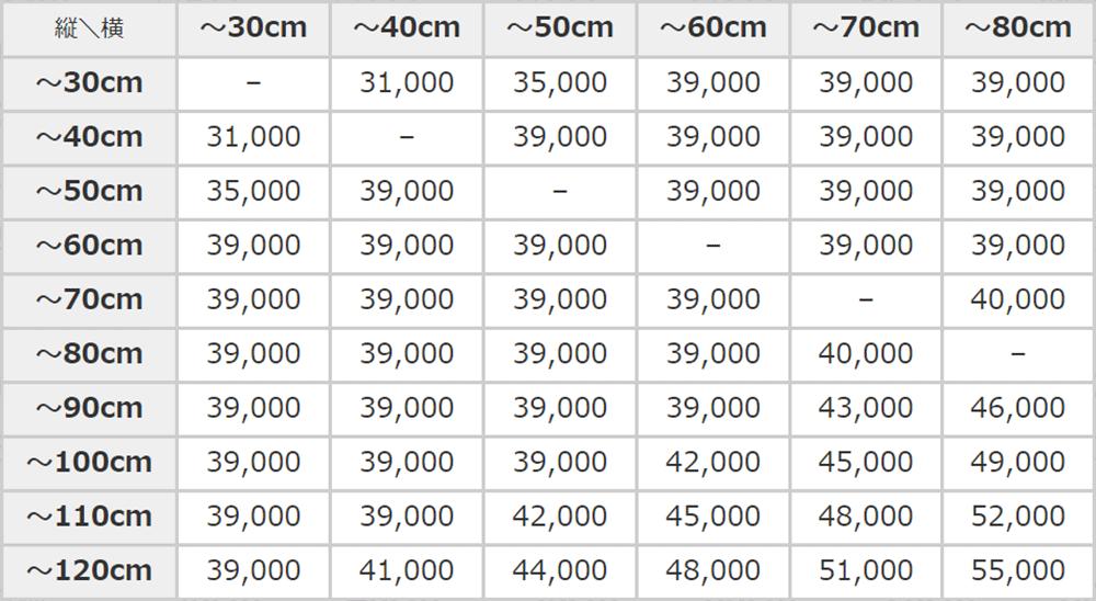 ガラスの取り換え価格表(楕円形ミラー)