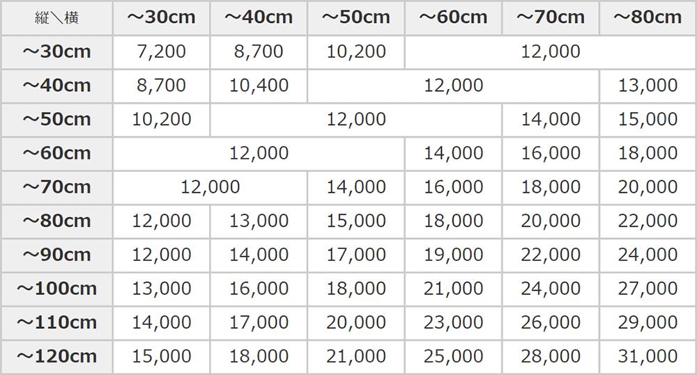 ミラーの取り換え価格表(四角いミラー)