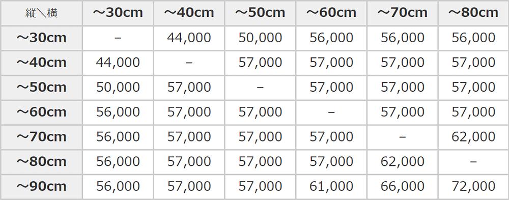 ミラーの取り換え価格表(楕円形)