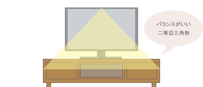 テレビ台の理想的な幅